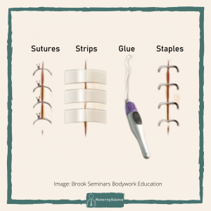 Types of wound closures